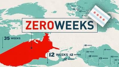 Zero Weeks, Chicago premiere